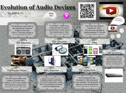 Evolution of Audio Devices's thumbnail