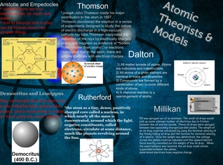 daltons and rutherfords advancements to the