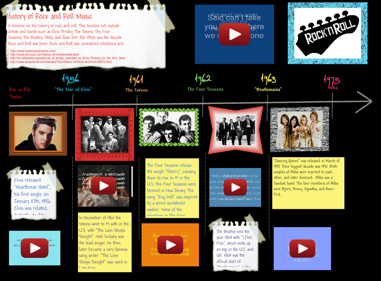 [2014] Ari2121 (GLA 6 and 7): History of Rock and Roll Music