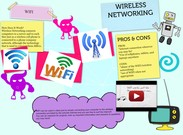 wireless networking's thumbnail