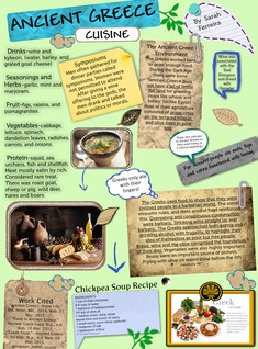 Ancient Greece Cuisine