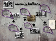 Women's Suffrage Timeline's thumbnail
