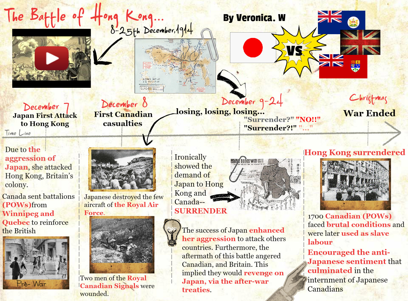 SS11- WWII- The Battle of Hong Kong