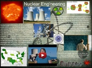 [2017] sydney beers: Nuclear Engineering's thumbnail