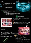 Orthodontistry's thumbnail