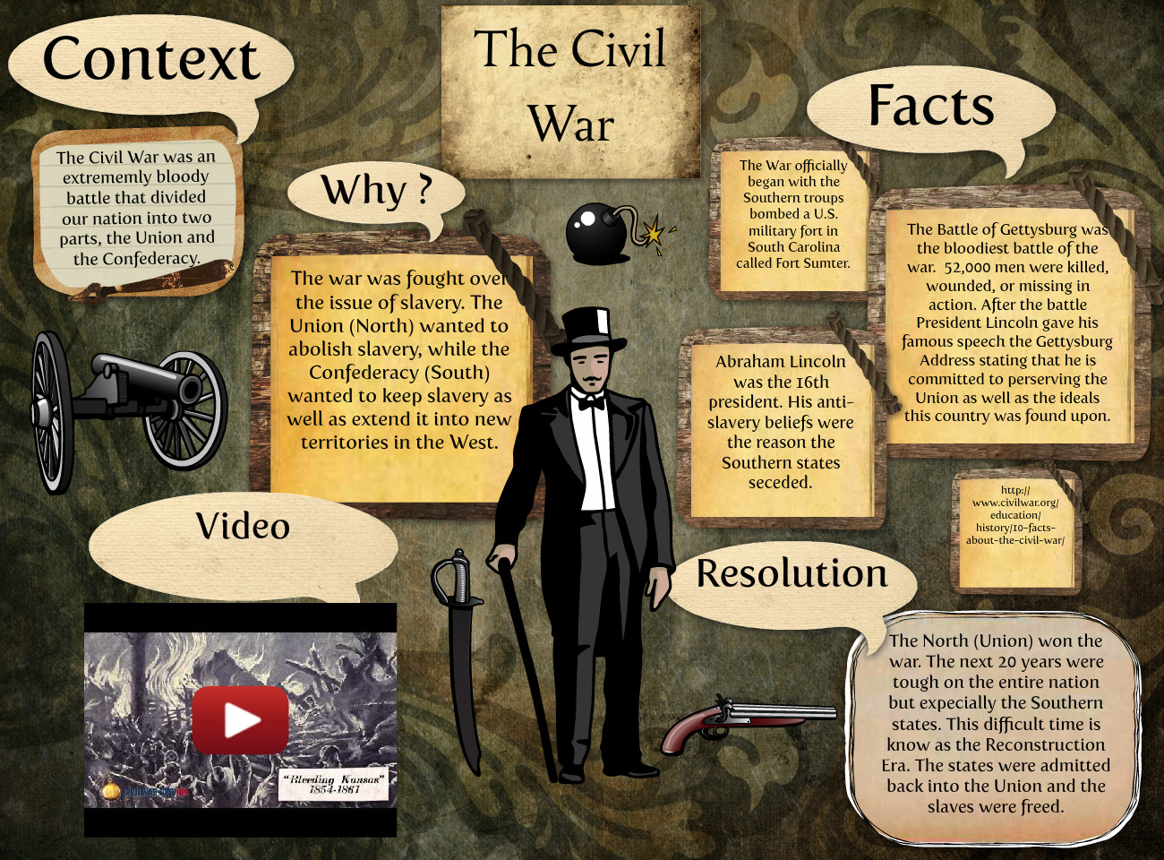why was the civil war fought over slavery