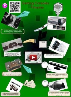 gaming consoles timeline