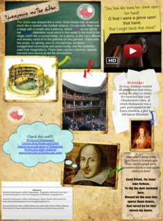 Shakespeare and The Globe