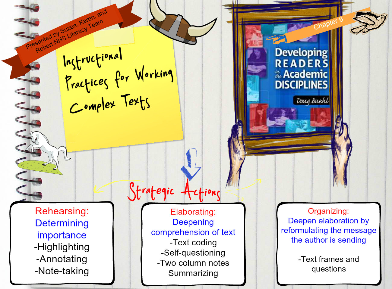 Instructional Practices for Complex texts