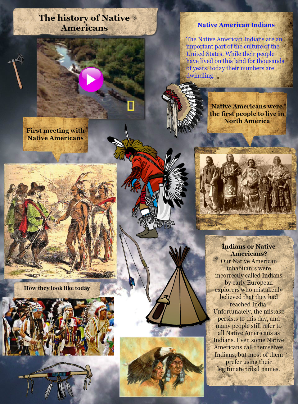 The History of Native Americans