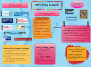 HHS Library Resources's thumbnail