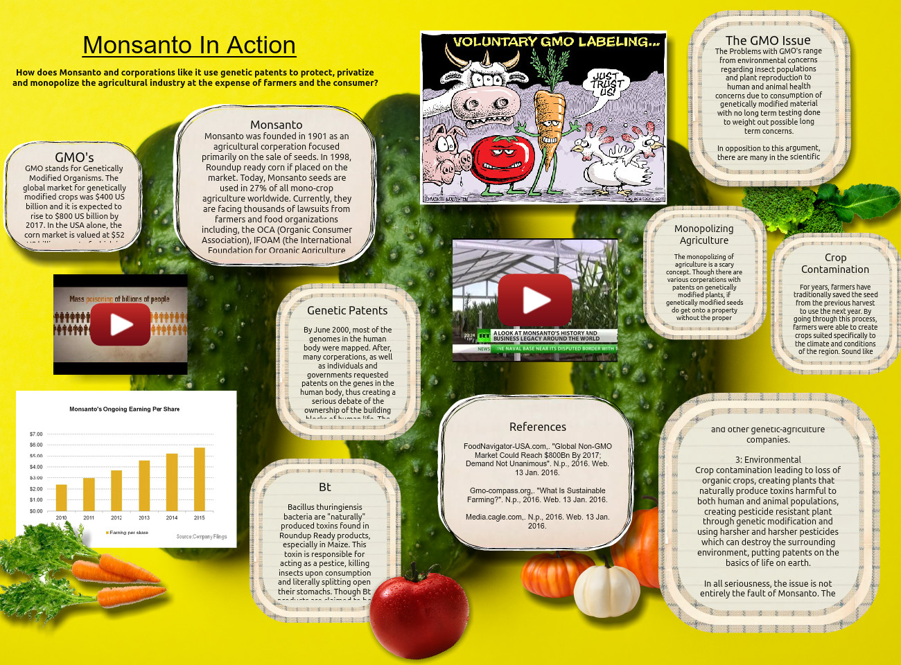 Monsanto in Action
