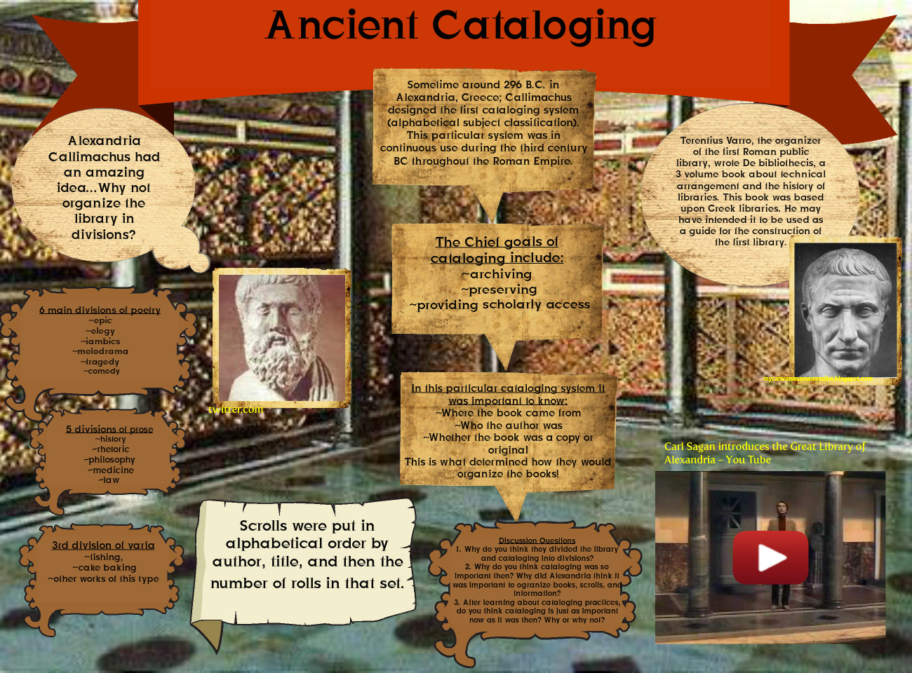 History of Cataloging