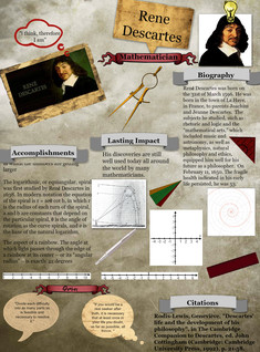 Rene Descartes-Algebra II project