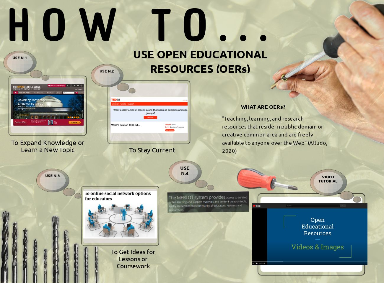 How to...Use OERs