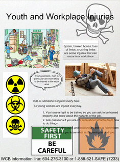 Youth and Workplace Injuries