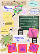 Quiz 2: Vocabulary, Fluency, and Comprehension's thumbnail