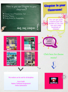 How to use Glogster!