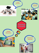 Technology in Education's thumbnail