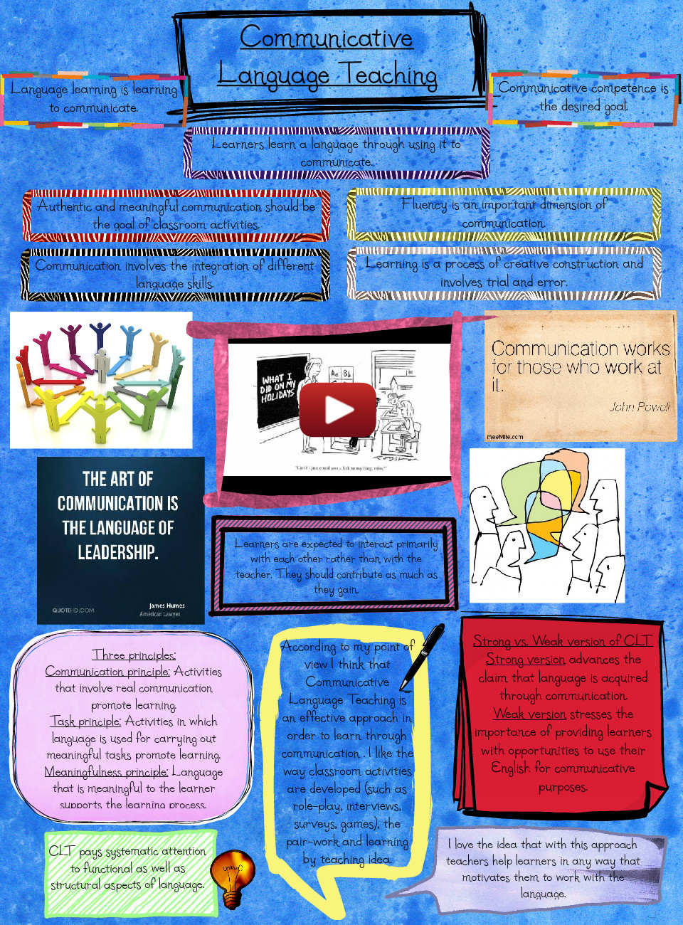 Communcative Language Teaching: art, communicative, en