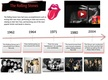 The Rolling Stones thumbnail