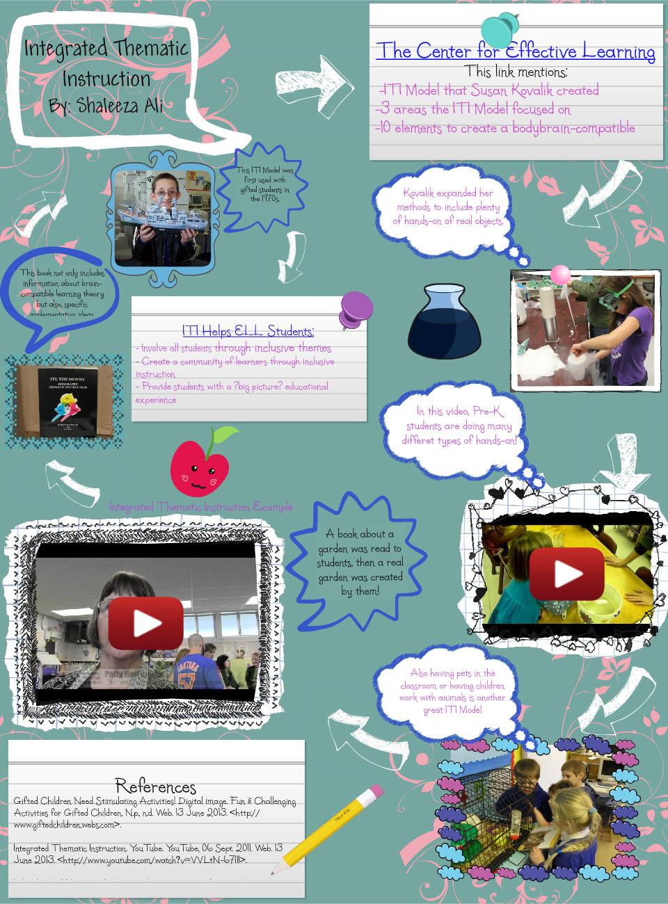 Integrated Thematic Instruction Text Images Music Video