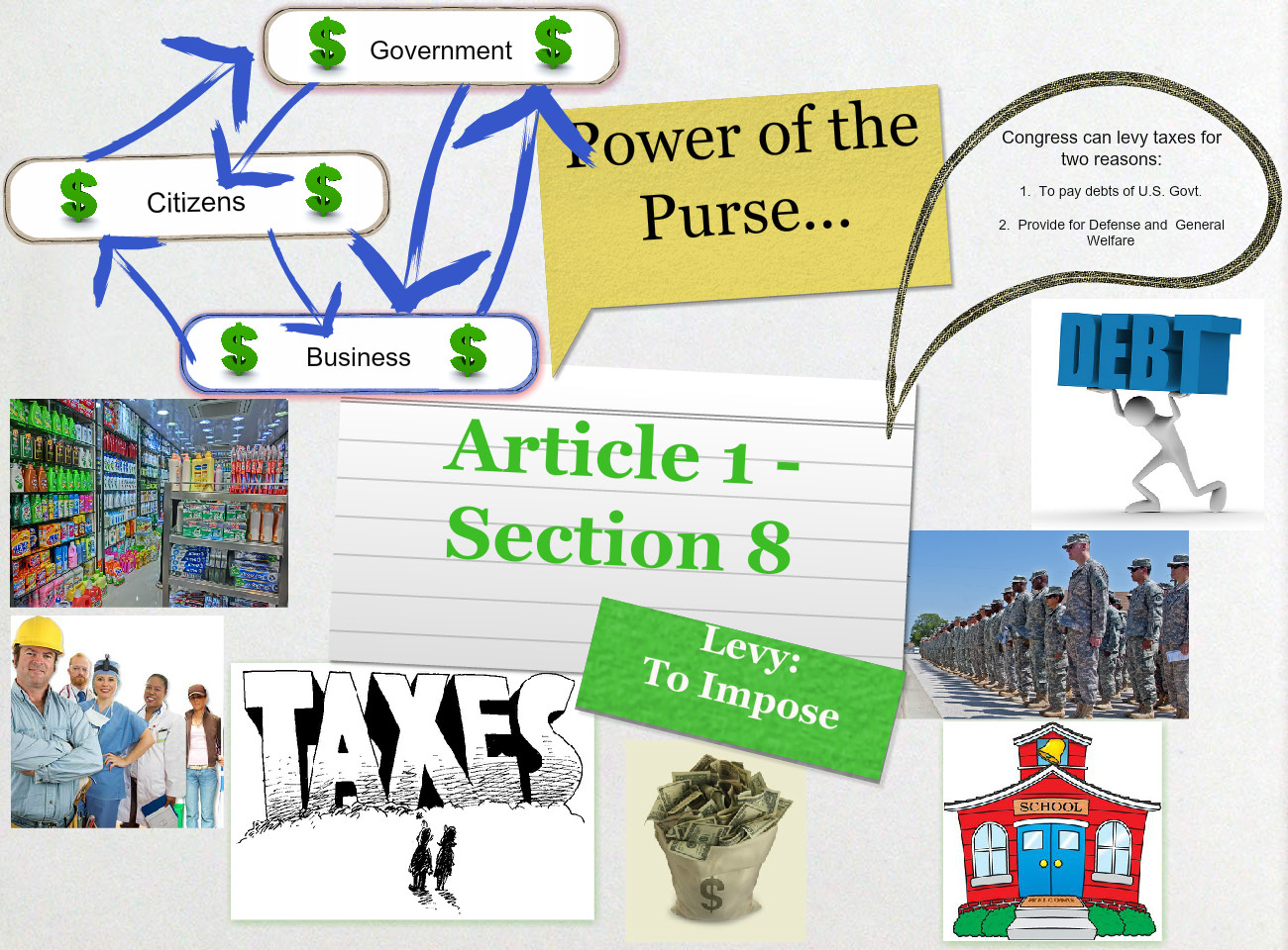 Understanding Taxes: text, images, music, video | Glogster