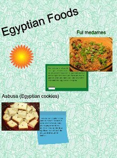 Egyptian Customs and Traditions