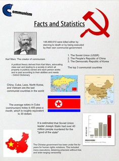 Communism: Facts and Statistics