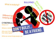 Bullying Glog example 's thumbnail