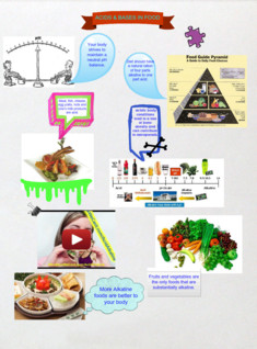 acid & base in food
